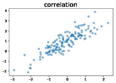 10 plotting libraries — jupytalk 0 2 519