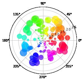 matplotlib — jupytalk 0 2 498