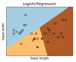 Piecewise classification with scikit-learn predictors