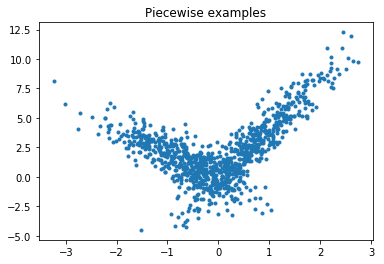 Piecewise linear regression with scikit-learn predictors