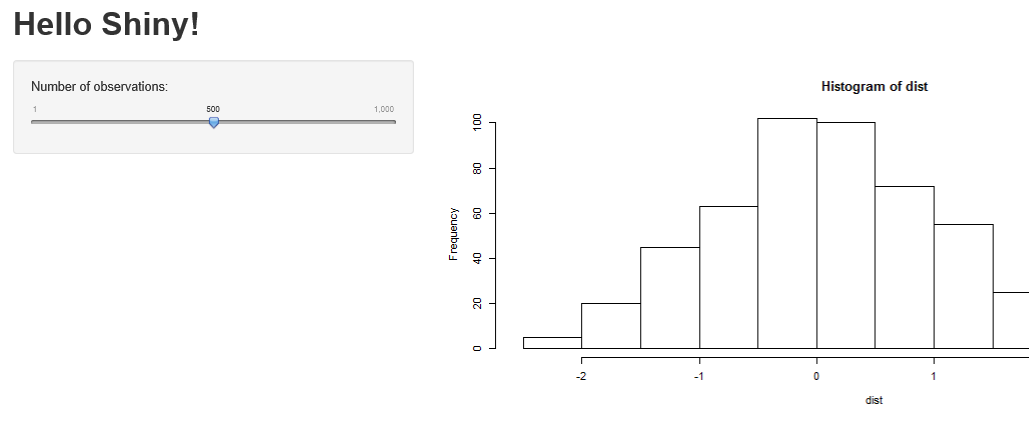 More about interactive graphs using Python, d3 js, R, shiny